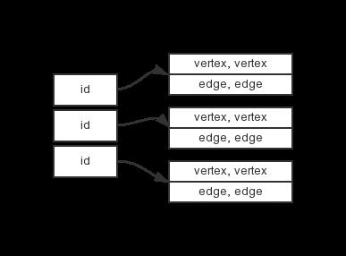 key_values