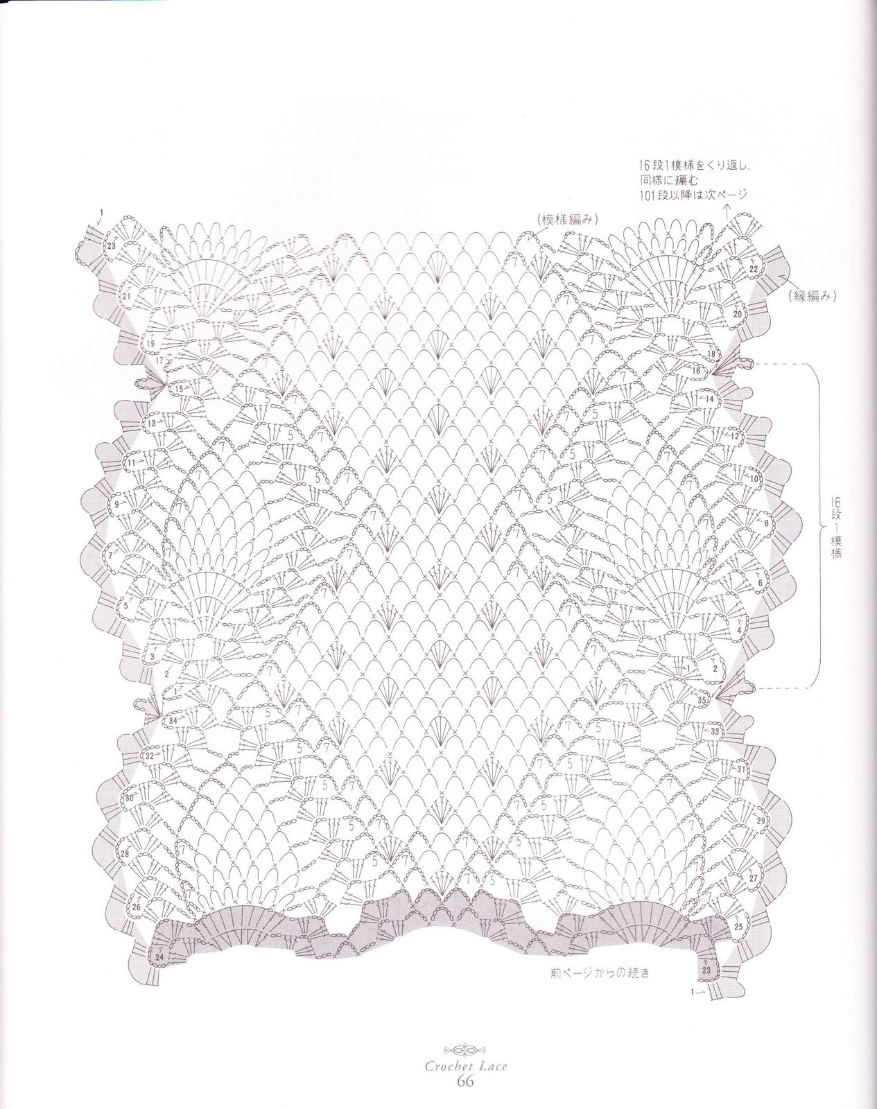 Crochet Lace Scarf And Tablecloth Make Handmade Crochet