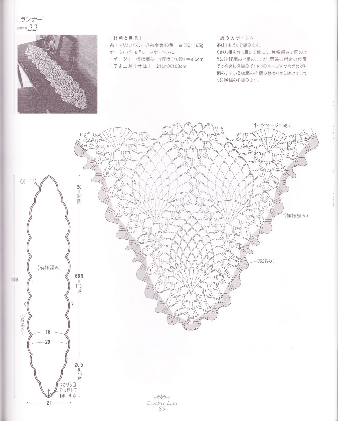 Lined easter basket also Crochet Lace Scarf Tablecloth in addition Divadesignsusa as well Crochet So Pretty Wave Scarf And likewise Beautiful Vest Men Knitting Patterns. on scarf gift baskets