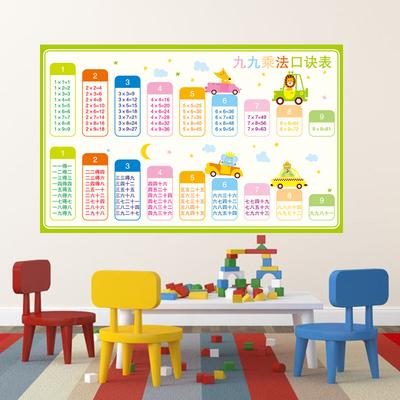 九九乘法口诀表小学拼音字母墙贴儿童幼儿园墙面装饰贴纸教室布置