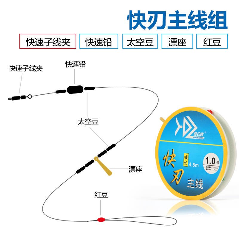 Buy razor main line fishing line high quality raw wire for Where to buy fishing line